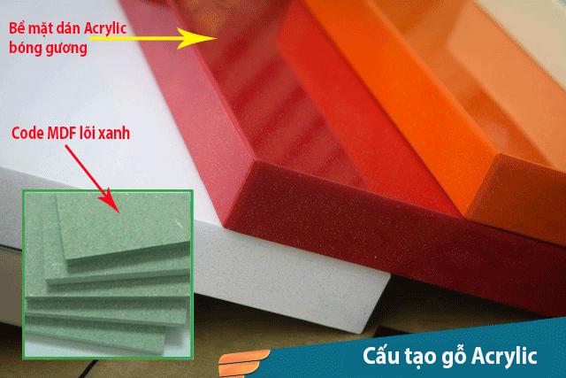 Cấu tạo của gỗ Acrylic bao gồm cốt gỗ công nghiệp chống ẩm, bề mặt phủ Acrylic bóng gương